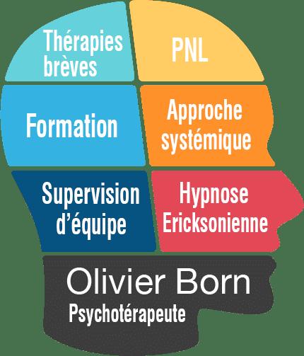 Formations, Supervision d'équipe et Thérapie brèves
